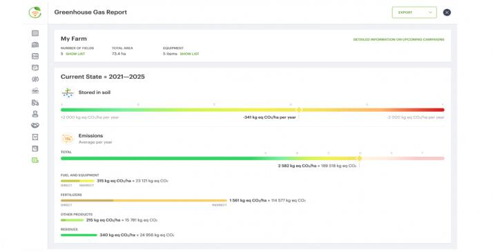 MyEasyCarbon permet d'analyser le stockage de carbon ou les emission de GES avec des données en partie collectées automatiquement. Crédit : MyEasyFarm