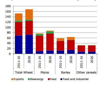 demande_cereales_europeennes_2026.jpg
