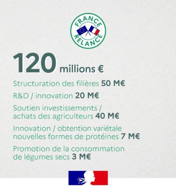 crédit: ministère de l'Agriculture