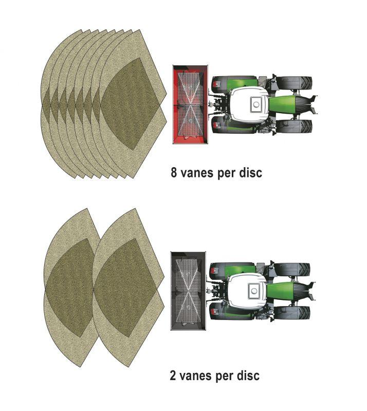 Comparé à un système à 2 pales utilisé par les concurrents, les disques à 8 pales du TL-X GEOspread permettent d'obtenir un nombre de nappes par minute beaucoup plus important, selon le constructeur. Photo: Kverneland