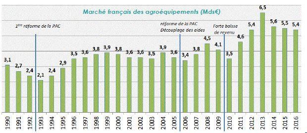 marche_du_machinisme_agricole.jpg