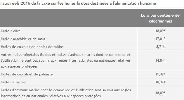 taxation_huile_de_palme.jpg